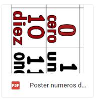 poster 0 al 100