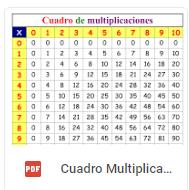 poster cuadro multiplicación