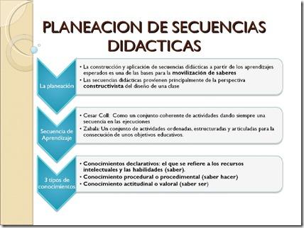 planeacion-de-secuencias-didacticas-1-728